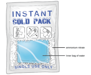 Cold Pack For Osteoarthritis