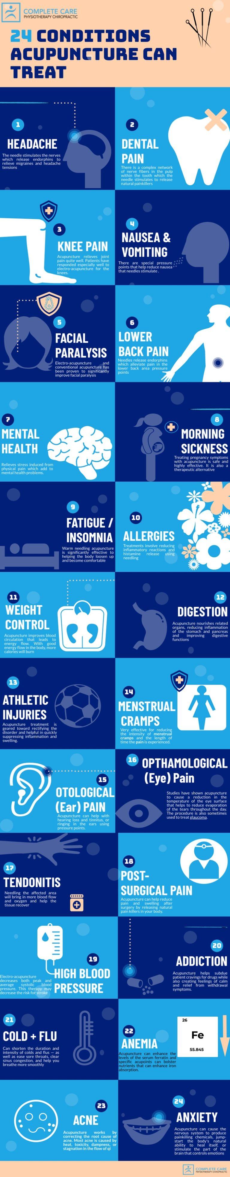 Acupuncture infographic